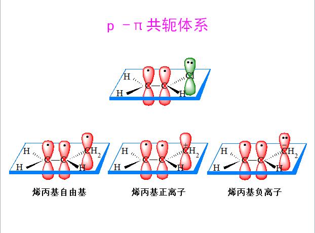 西安市人才中心电话_p,π-共轭体系 王超-化学实验教学示范中心